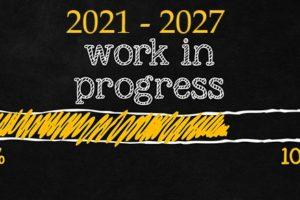 Нов програмен период  за европейско финансиране 2021-2027 – Какво предстои ?
